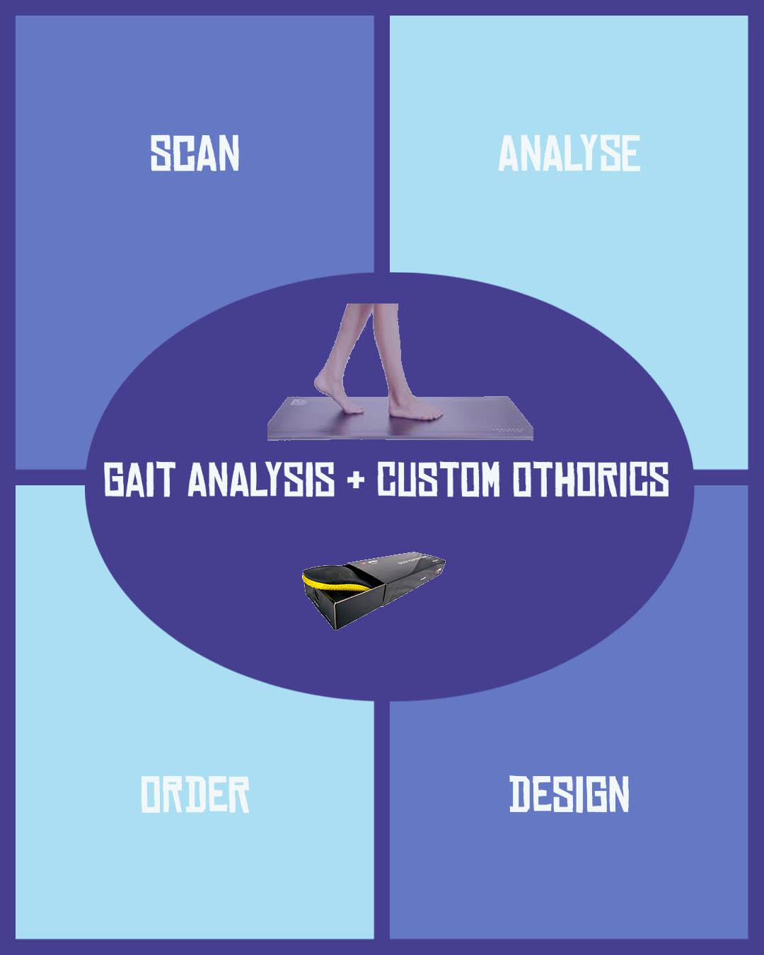Gait Analysis And Custom Orthotics